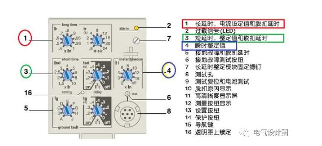 图文详解:低压断路器的分类、特性、选型与整定,建议收藏学习!