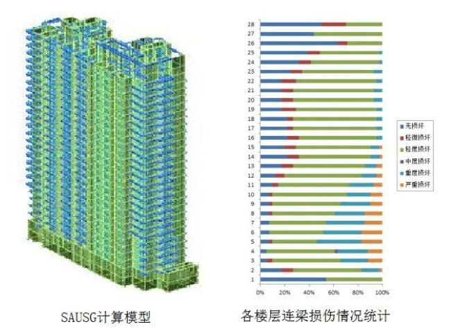 基于非线性分析的建筑结构设计与优化