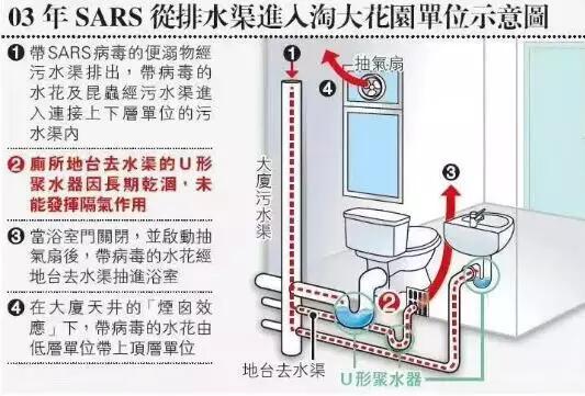 注册给排水工程师图片3