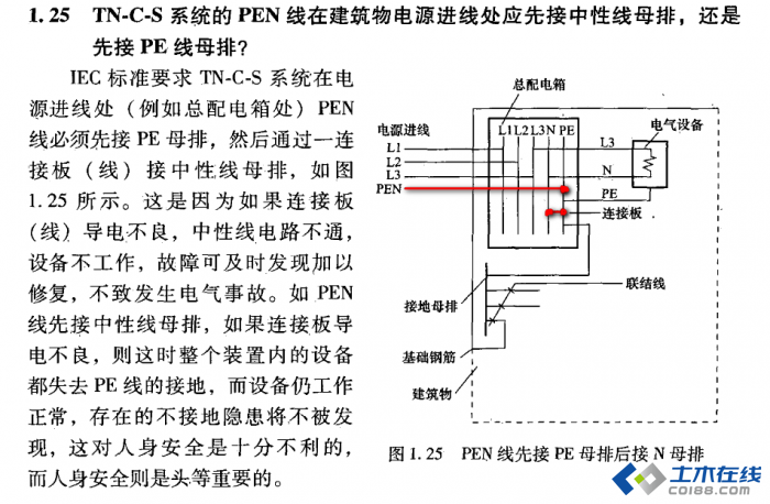 TN-C-S系统的PEN线在建筑物电源进线处该先进PE线母排!!!.png