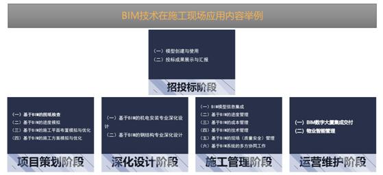 行�BIM�D片2