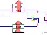 暖通制冷设备选型图片3