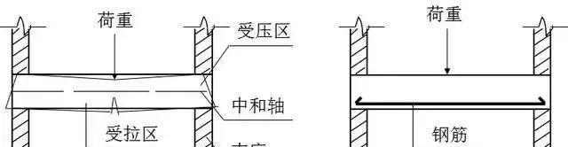结构规范图集图片3