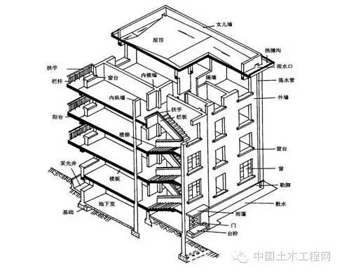建筑资料图片1