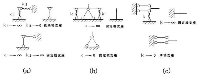 网架结构工程图片3