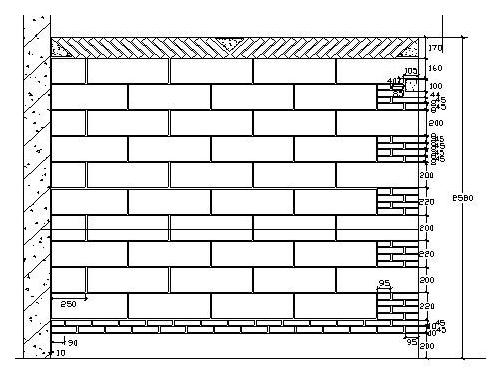 砌体工程标准工艺做法,实例解读