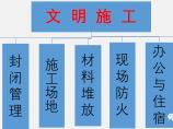 工程�目管理�D片1