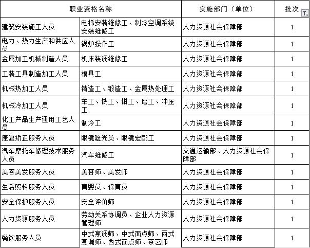 考试·法规图片3