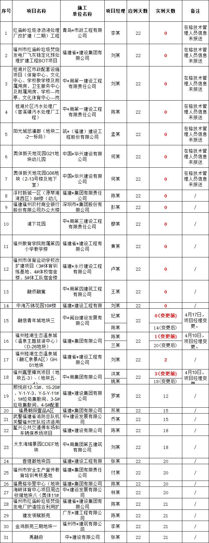建筑�Y料�D片1