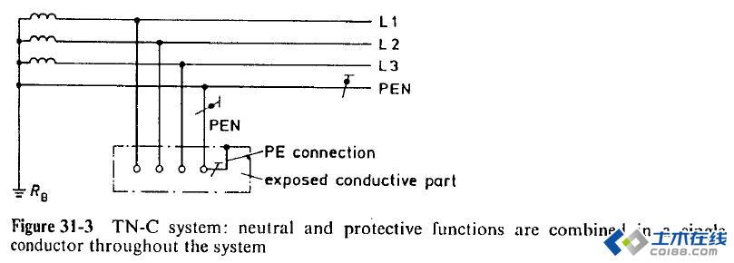 IEC标准PEN线后接地.png