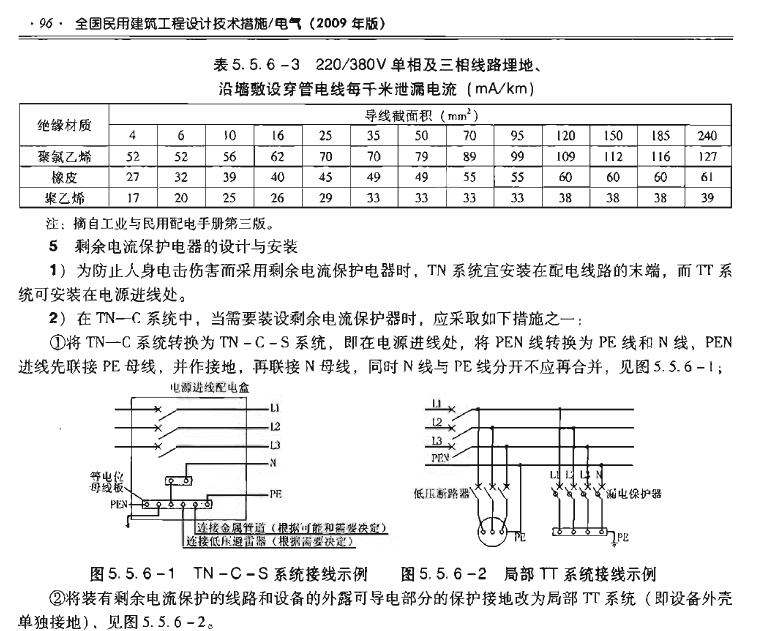 1民用建筑工程设计技术措施2009版TN-C-S系统接线示例.png
