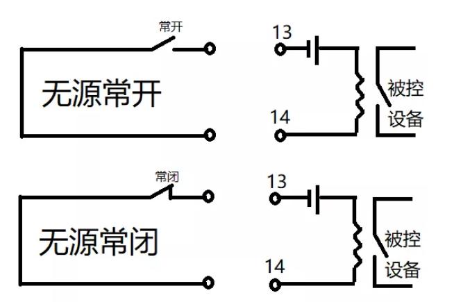 供配�技�g�D片1