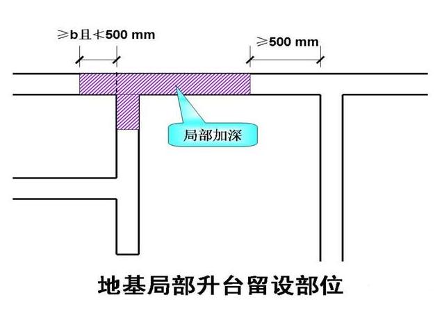 bob电竞app施工图片1