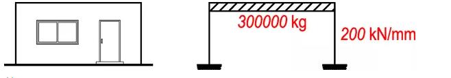 什么是地震力?地震力到底是怎么算出来的?