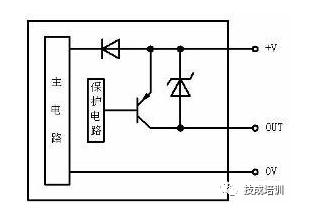 【电气学院】如何区分PNP和NPN?以及一个PLC如何连接两种传感器?