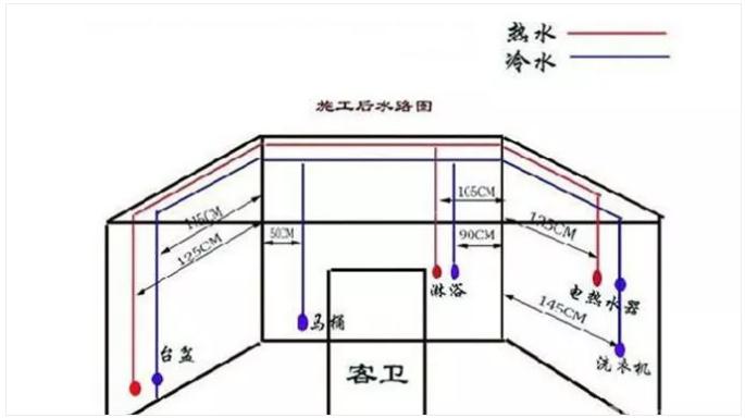 施工BIM应用图片2