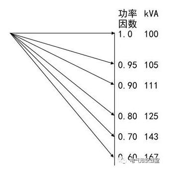 【电气学院】图文详解:低压配电系统基础知识,一篇打尽!