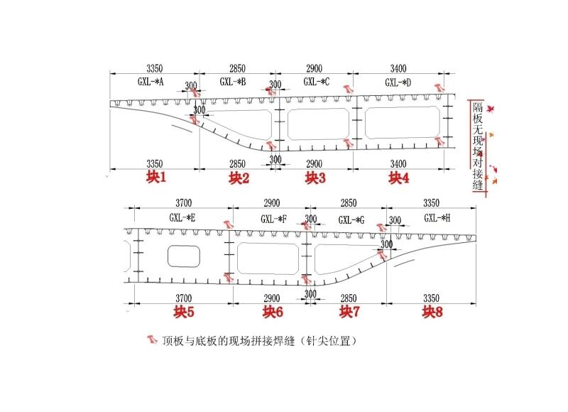 转帖 [河南]高架桥道路钢箱梁加工方案