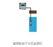 水文与水资源工程图片1