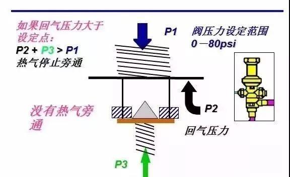 制冷技术图片2