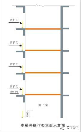 扣件式钢管脚手架安全通病防治手册(图62)