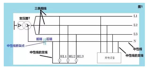 为什么回路电流走零线不走地线,零线地线原理是什么?
