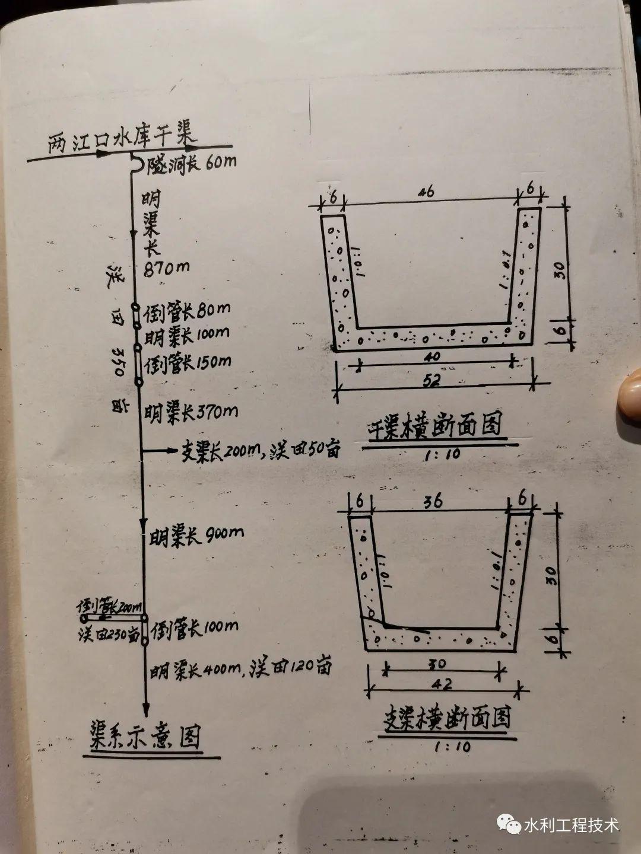 水利工程�O��D片3