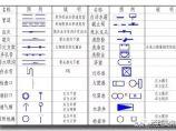 CAD下�d及教程�D片1