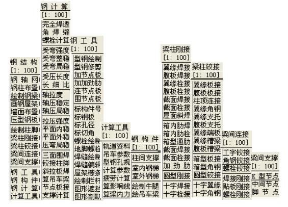 桁架结构工程图片2