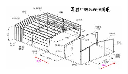 钢结构设计从入门到精通视频教程