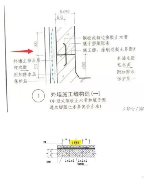 装饰装修施工图片1