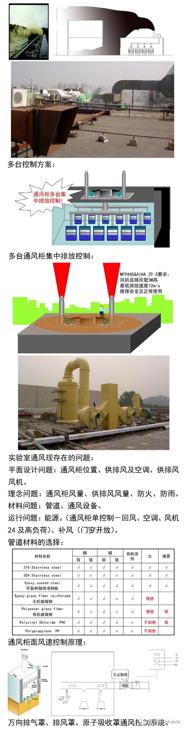 暖通施工图图片3