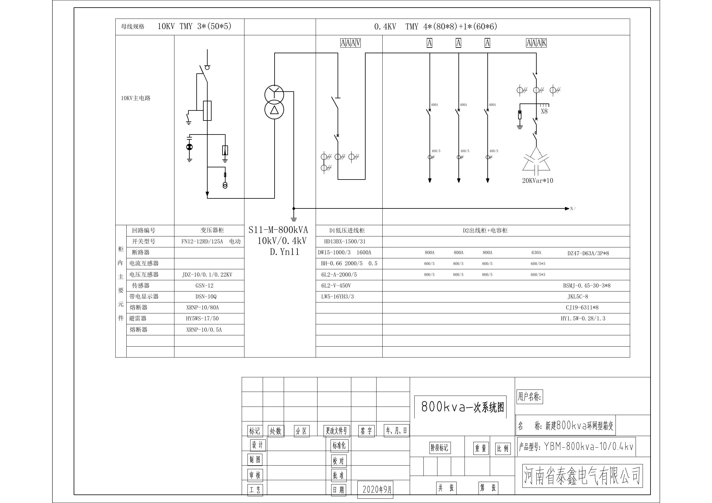 变压器图片1