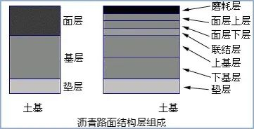 道路工程�D片3