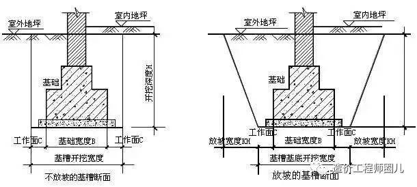 土建工程造价图片1
