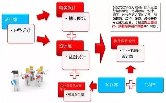 行业政策图片2
