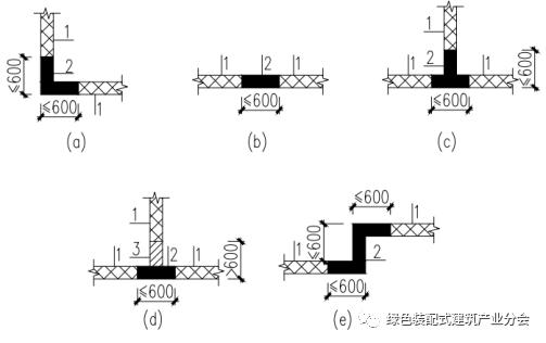 装配式规范图片3