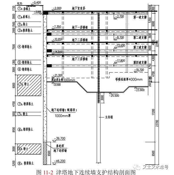 地下室设计图片1