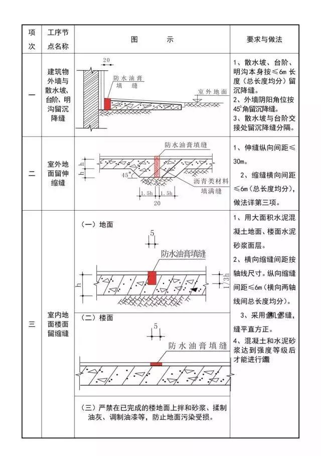工程�目管理�D片2