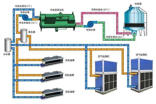 暖通施工图图片1