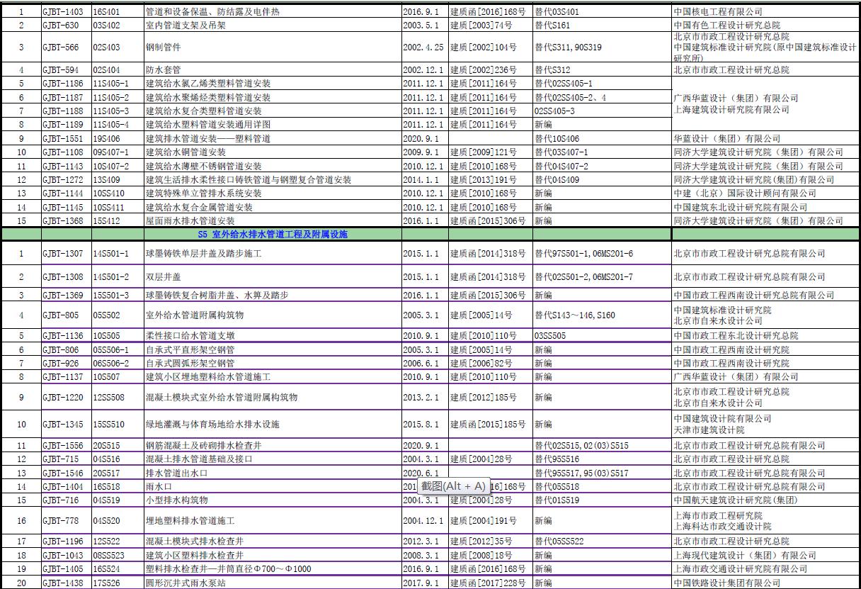 �o排水工程�Y料�D片2
