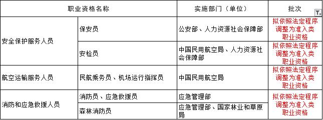 注册建造师图片3
