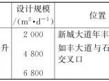 �o排水工程�文�D片2