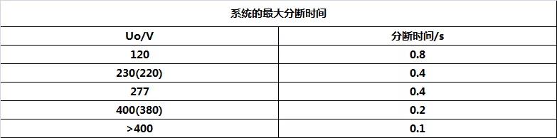 供配�技�g�D片3