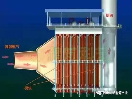 动力燃气系统图片2