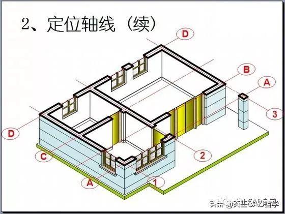 天正建筑图片3