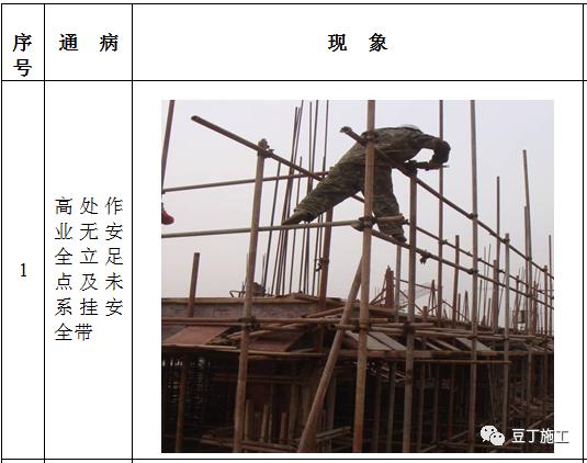 工程试验检测图片2