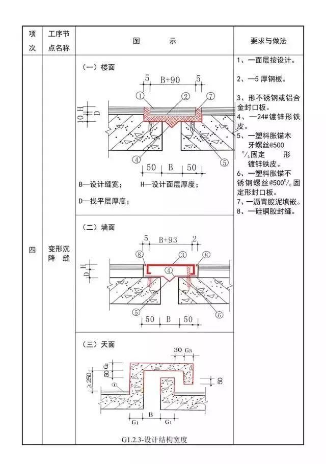工程�目管理�D片3