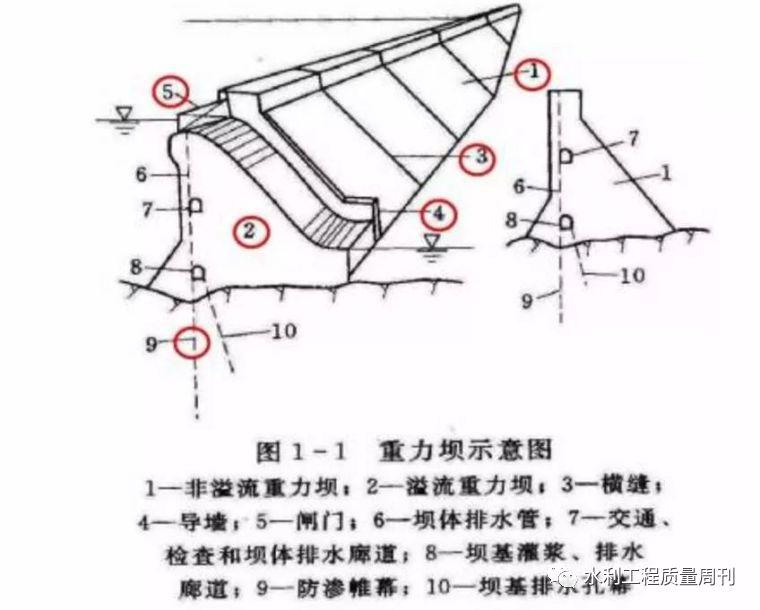 水利工程设计图片3