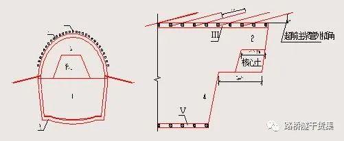 �F路工程�D片3